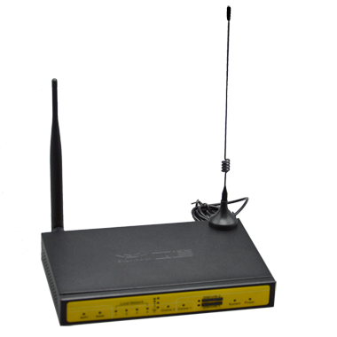 F3X32 Dual-SIM WIFI Router